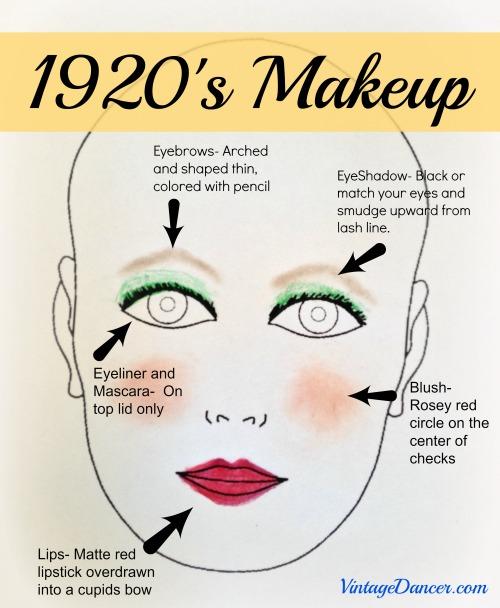 1920-s Makeup