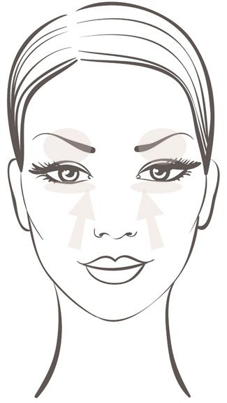Applying Foundation Tutorial
